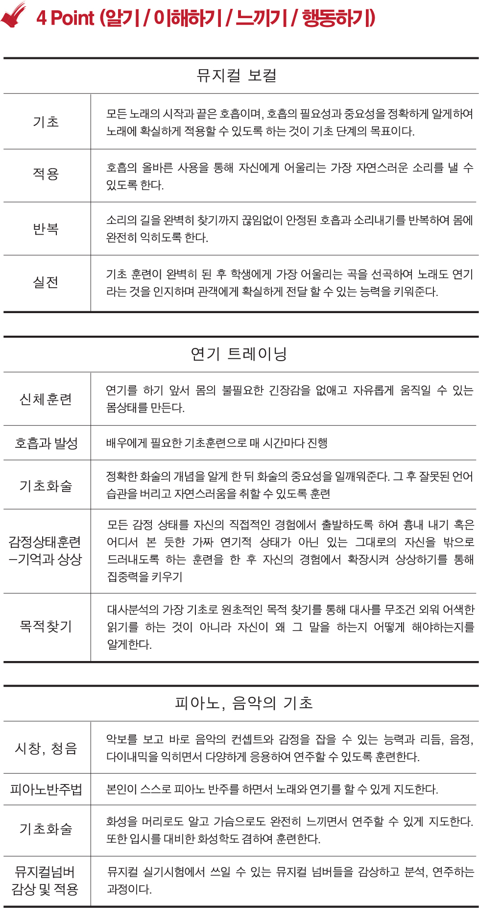 뮤지컬입시.jpg