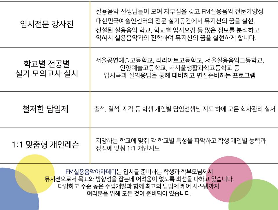 fm예고입시합격프로젝트혜택.png